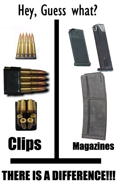 Clip vs Mag (difference)